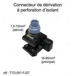 connecteur de dérivation électrique à perforation d'isolant section 1.5mm² à 95mm²