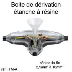 boite de dérivatoin électrique étanche avec résine et connecteurs