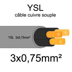 câble cuivre souple isolé PVC gris série YSL 3 conducteurs 0.75mm² sans terre