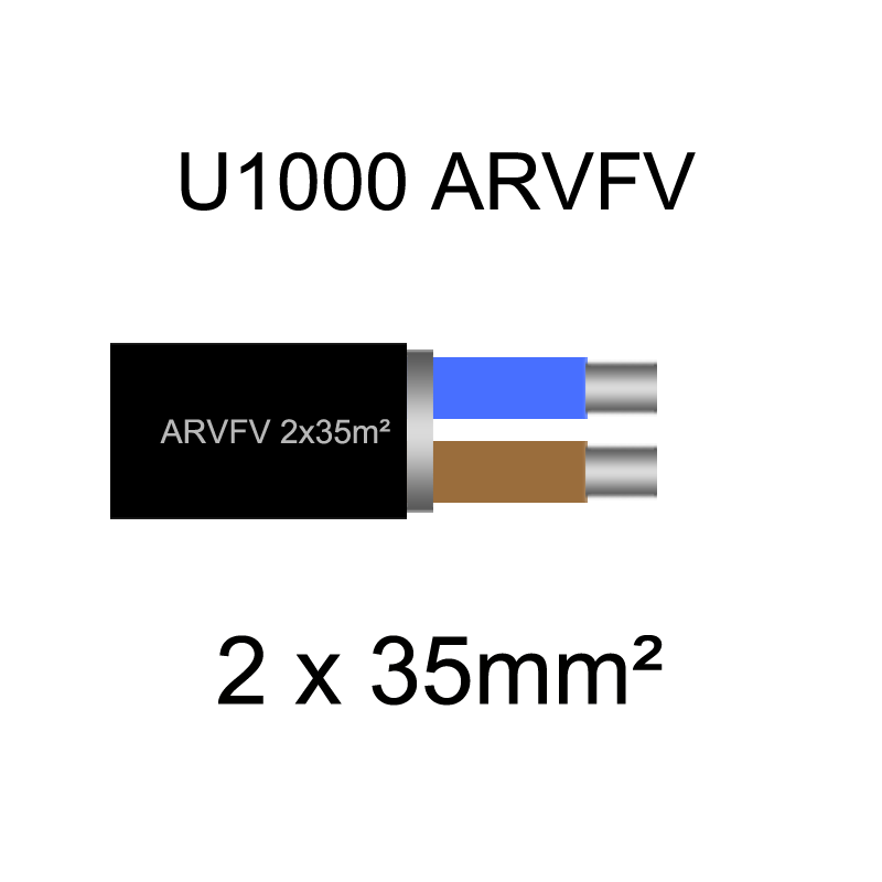 Câble aluminium armé U 1000 ARVFV | 25mm² à 300mm²
