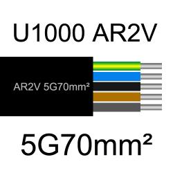 câble électrique aluminimum AR2V 5 conducteurs section 70mm²
