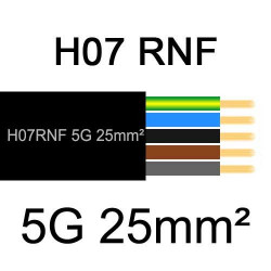 câble électrique extérieur extra souple isolé caoutchouc néoprène H07RNF 5G25mm2