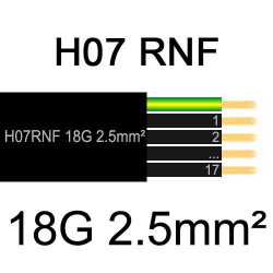 câble électrique extérieur extra souple isolé caoutchouc néoprène H07RNF 18G2.5mm2