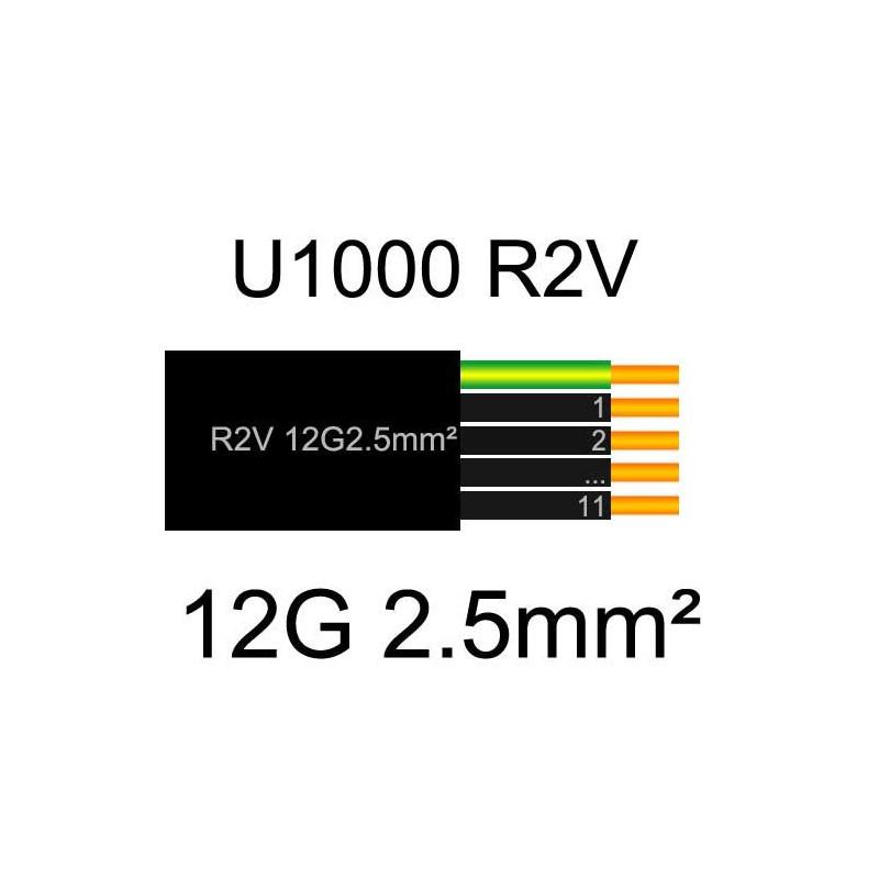 Câble électrique U1000 R2V (RO2V ou R02V) cuivre | 1.5mm² à 300mm²