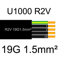câble électrique cuivre U1000 R2V 19 conducteurs de section 1.5mm²