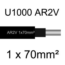 câble électrique aluminimum AR2V 1 conducteur section 70mm²