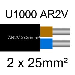 câble électrique aluminimum AR2V 2 conducteurs section 25mm²