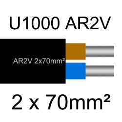 câble électrique aluminimum AR2V 2 conducteurs section 70mm²