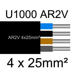 câble électrique aluminimum AR2V 4 conducteurs section 25mm²