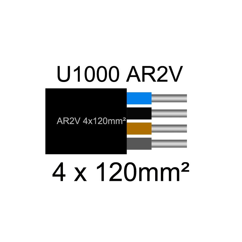 Câble électrique aluminium U1000 AR2V | 16mm² à 300mm²