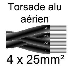 câble alu torsade pose en aérien 4x25mm²